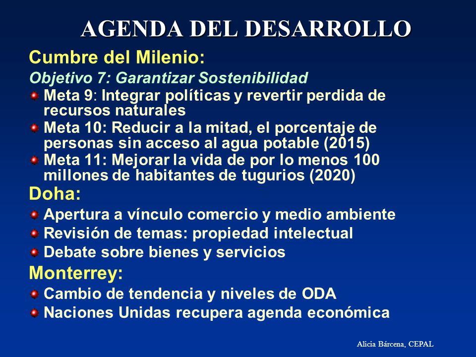 AGENDA DEL DESARROLLO Cumbre del Milenio: Doha: Monterrey: