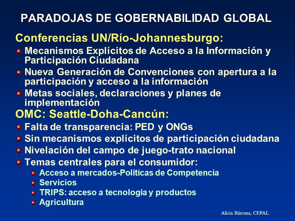 PARADOJAS DE GOBERNABILIDAD GLOBAL