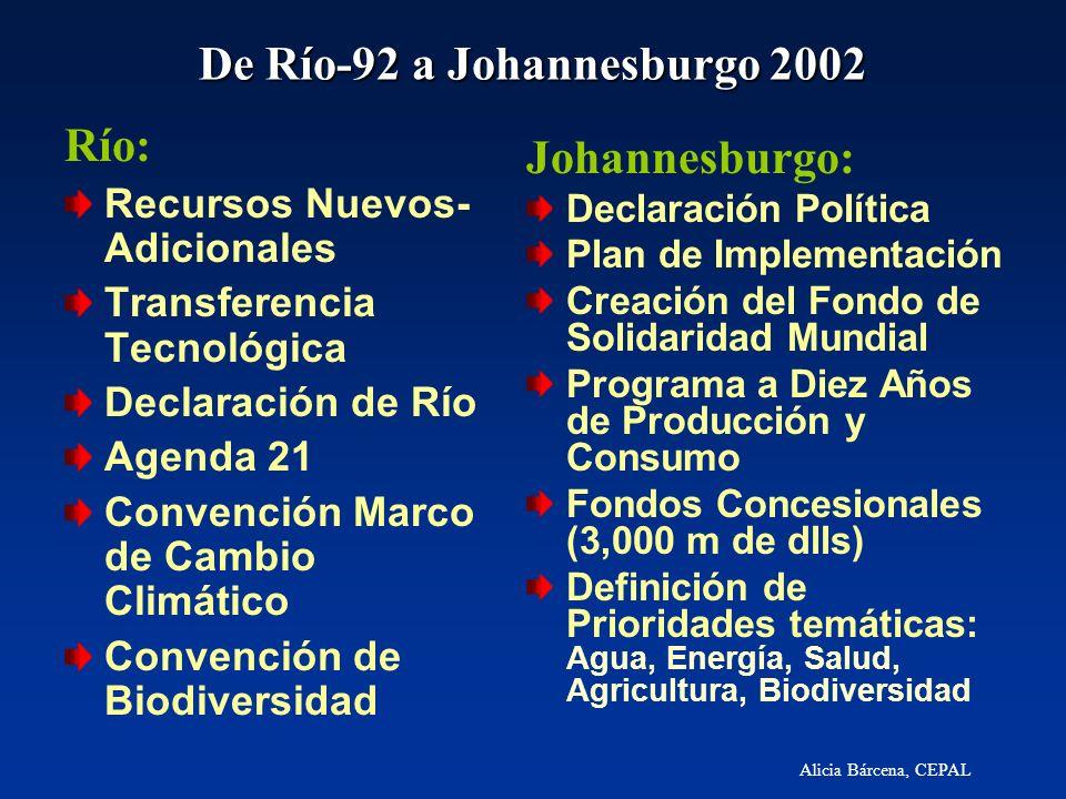 De Río-92 a Johannesburgo 2002