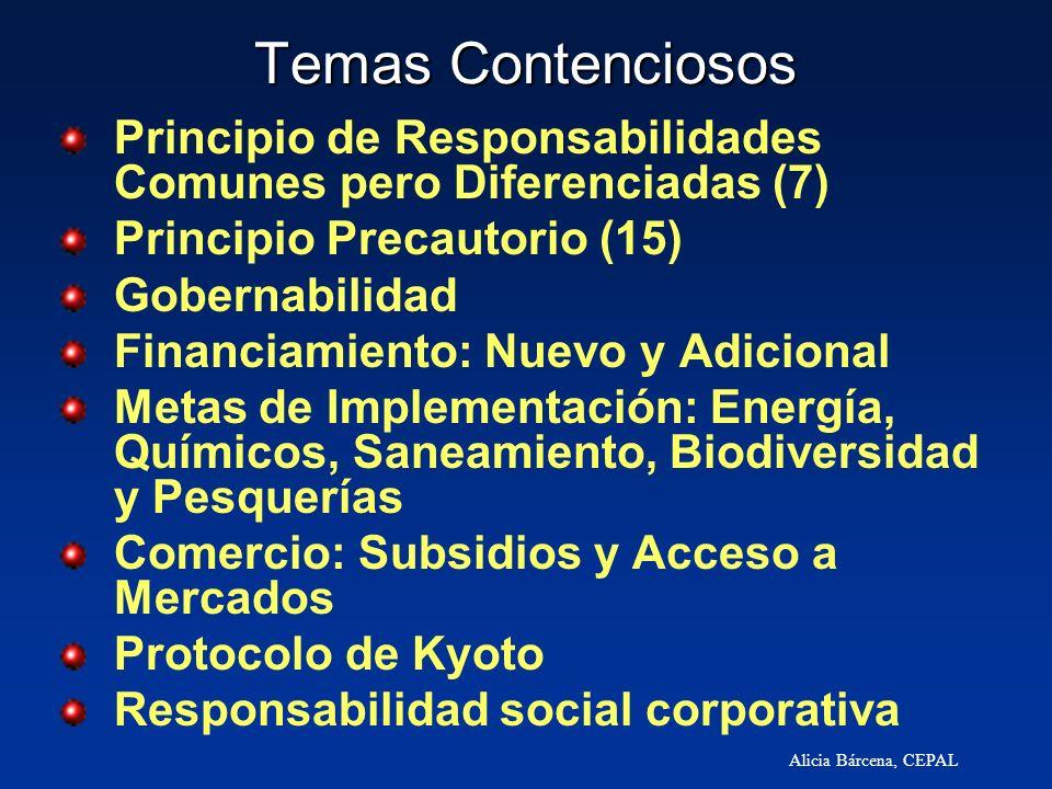Temas ContenciososPrincipio de Responsabilidades Comunes pero Diferenciadas (7) Principio Precautorio (15)