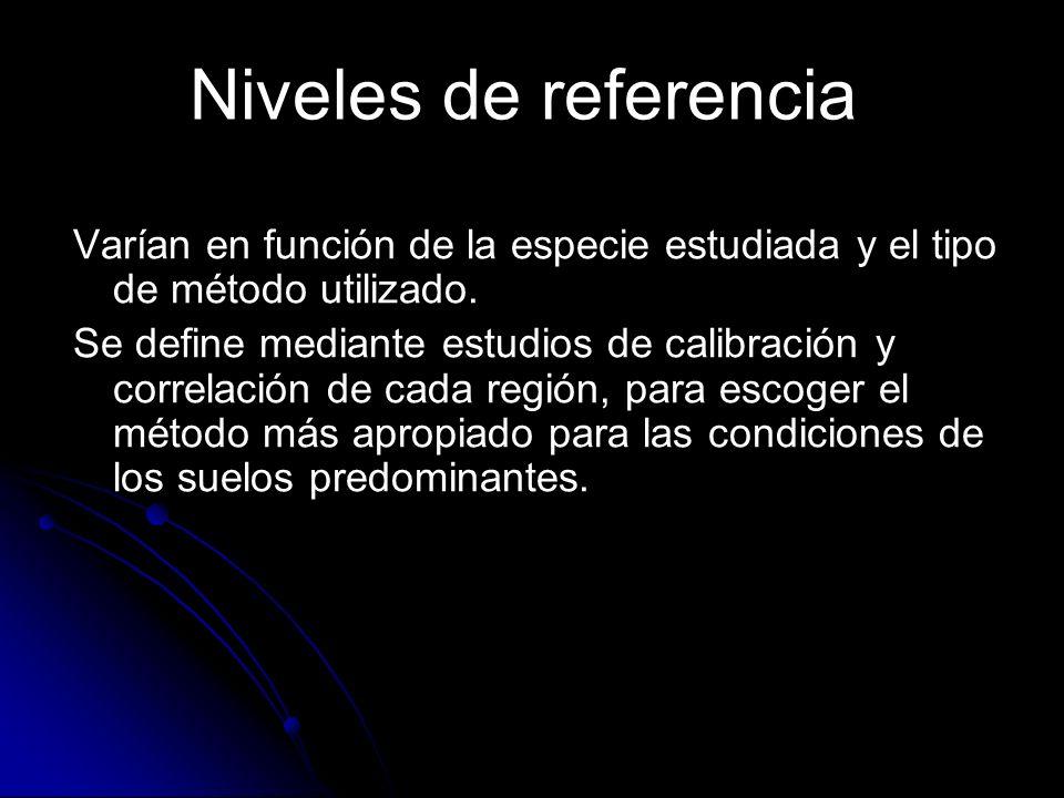 Niveles de referencia Varían en función de la especie estudiada y el tipo de método utilizado.