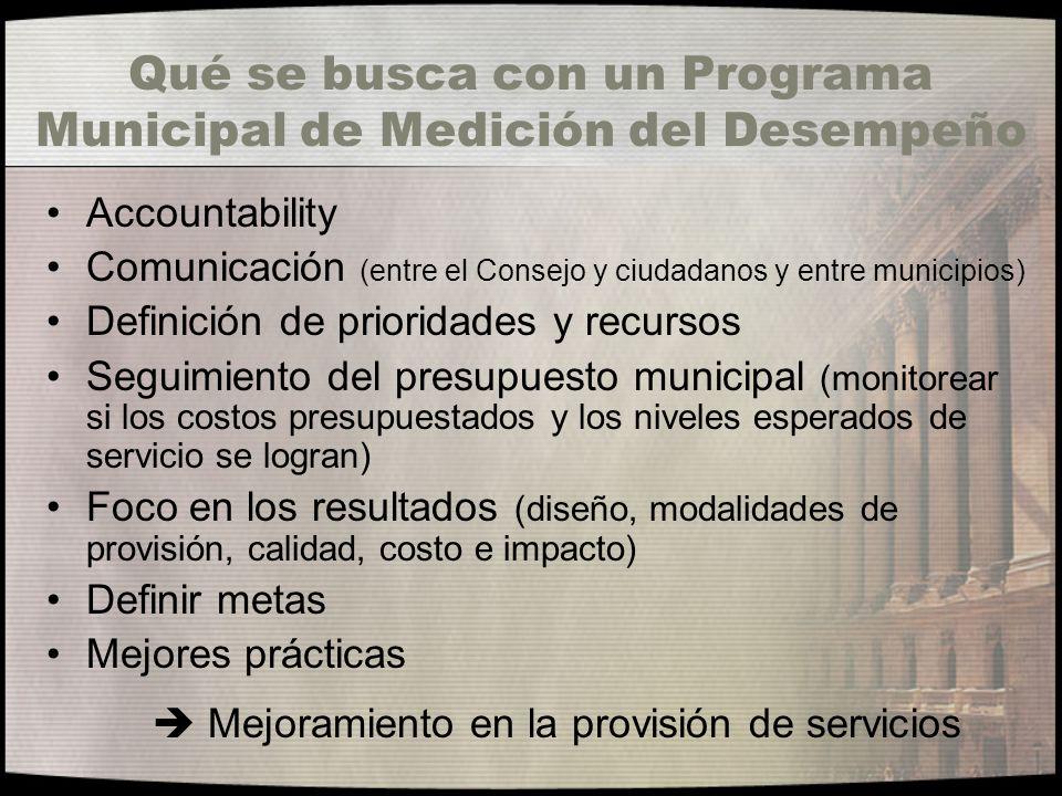 Qué se busca con un Programa Municipal de Medición del Desempeño