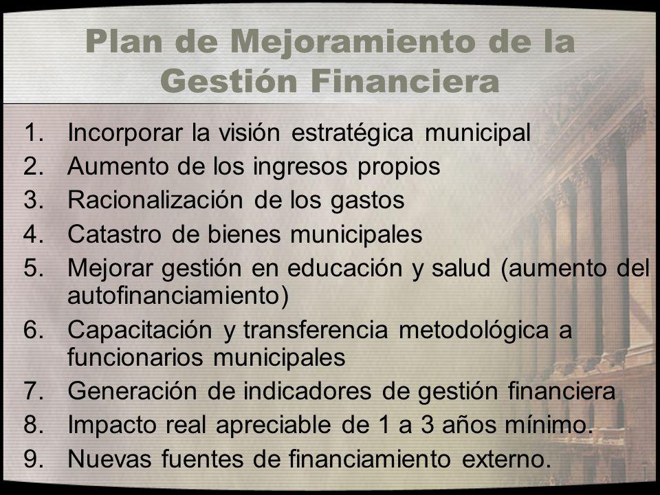 Plan de Mejoramiento de la Gestión Financiera