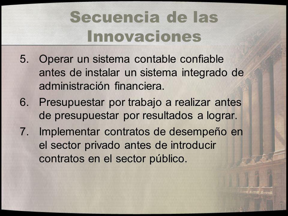 Secuencia de las Innovaciones