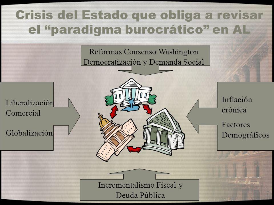 Crisis del Estado que obliga a revisar el paradigma burocrático en AL