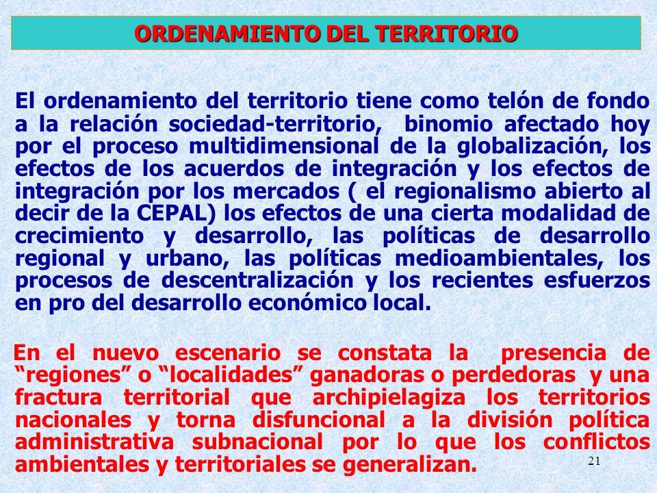 ORDENAMIENTO DEL TERRITORIO