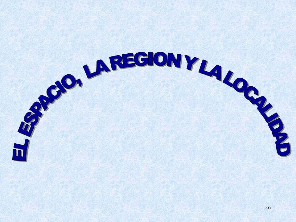 EL ESPACIO, LA REGION Y LA LOCALIDAD