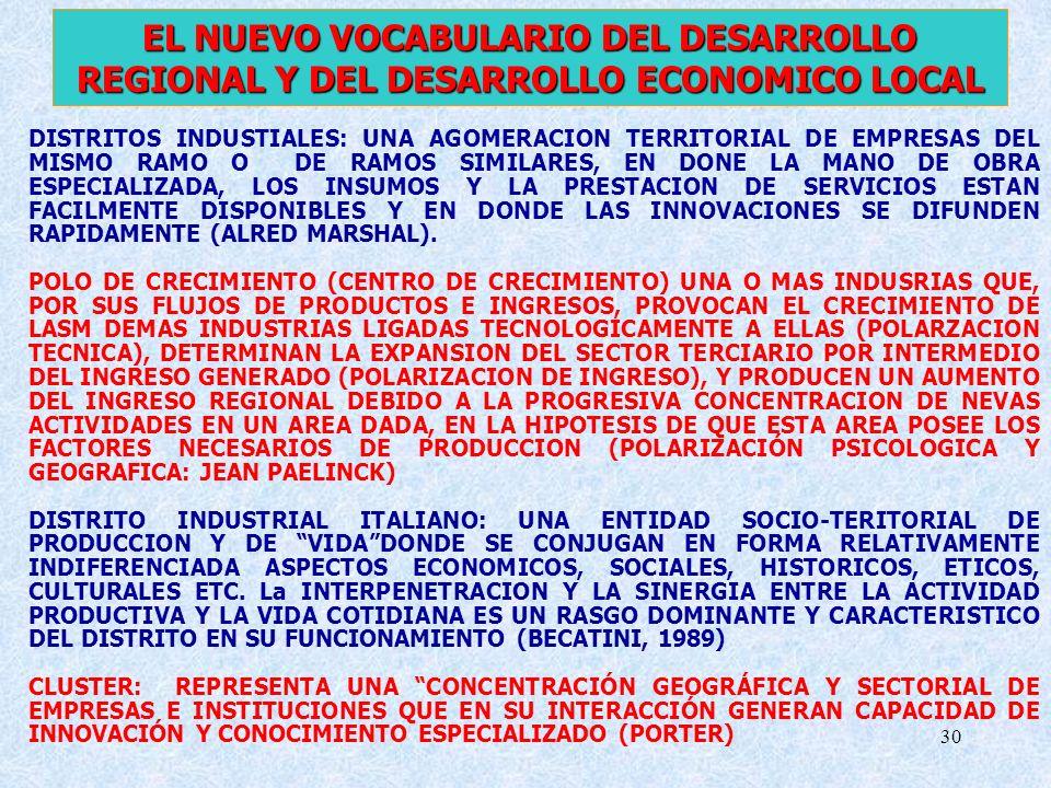 EL NUEVO VOCABULARIO DEL DESARROLLO REGIONAL Y DEL DESARROLLO ECONOMICO LOCAL
