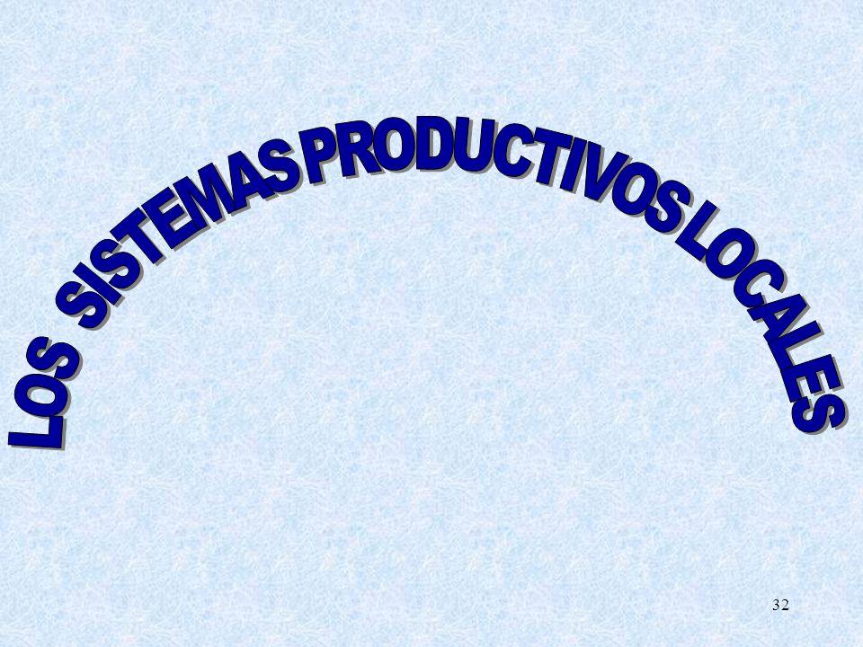 LOS SISTEMAS PRODUCTIVOS LOCALES