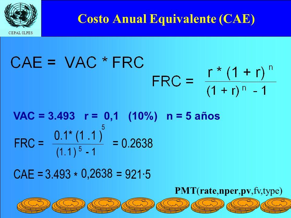 Costo Anual Equivalente (CAE)