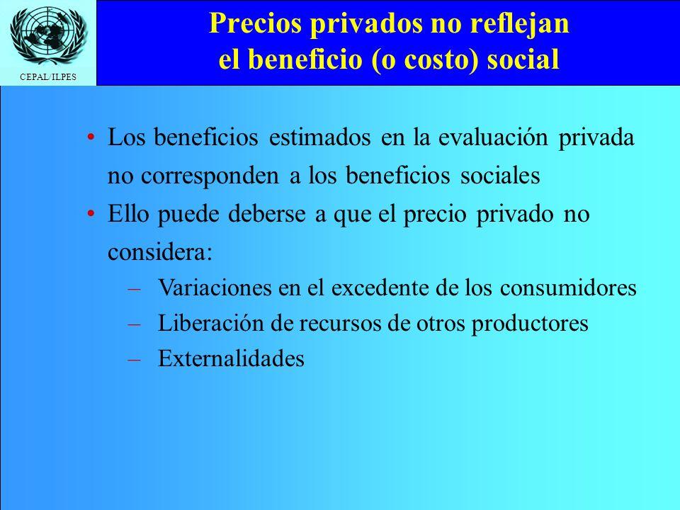 Precios privados no reflejan el beneficio (o costo) social
