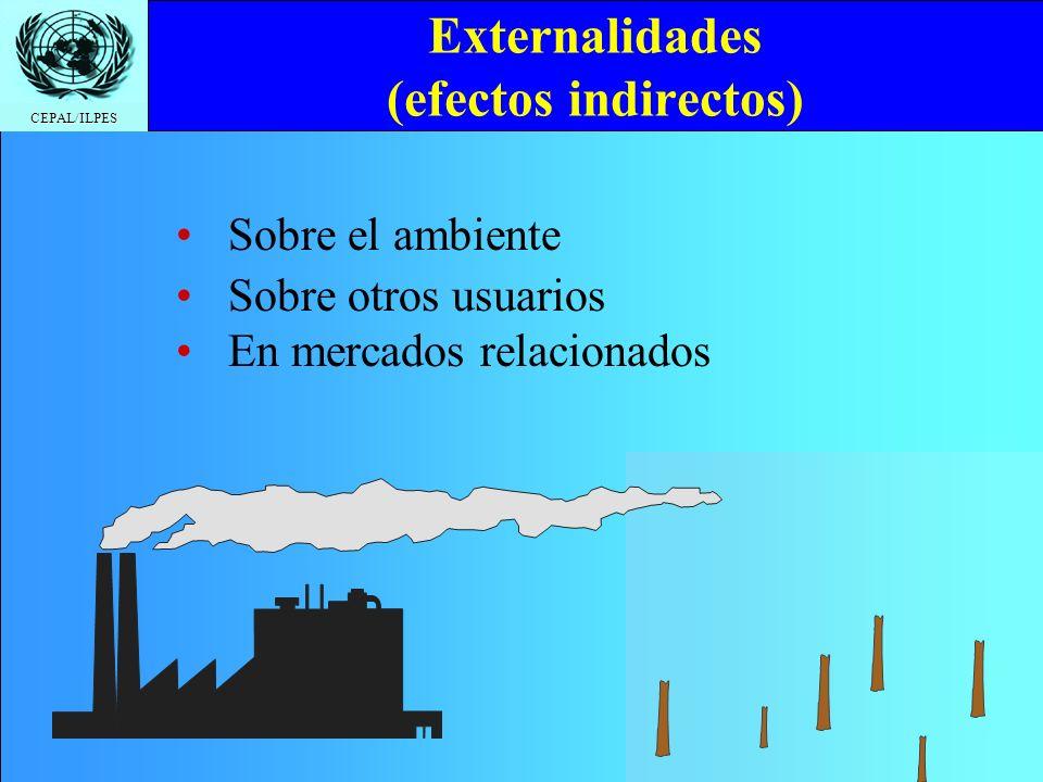 Externalidades (efectos indirectos)