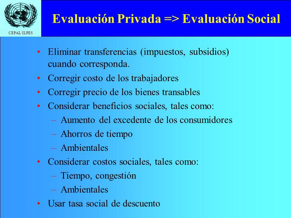 Evaluación Privada => Evaluación Social