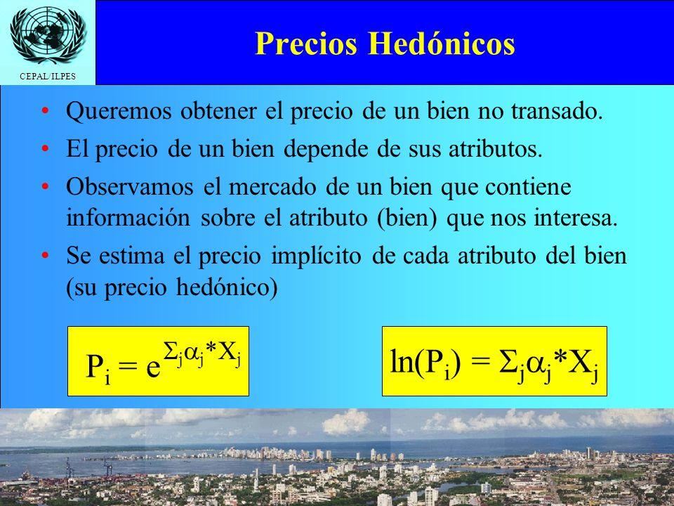 Precios Hedónicos ln(Pi) = jj*Xj Pi = e