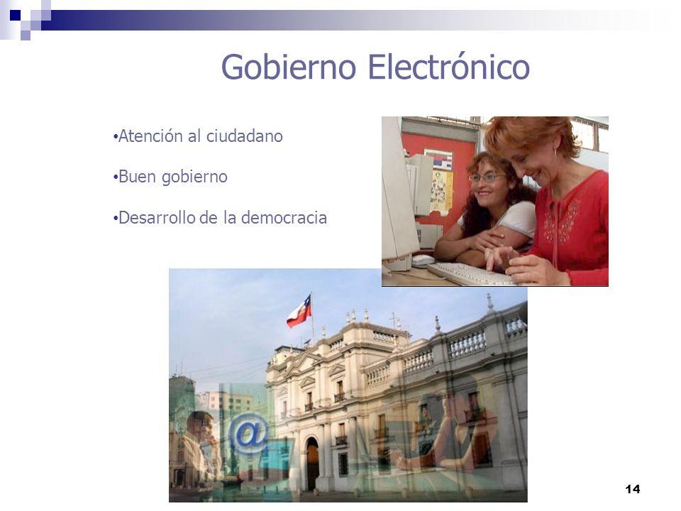 Gobierno Electrónico Atención al ciudadano Buen gobierno