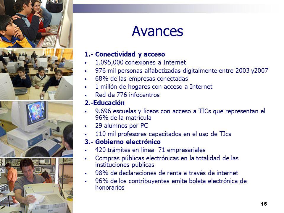 Avances 1.- Conectividad y acceso 1.095,000 conexiones a Internet
