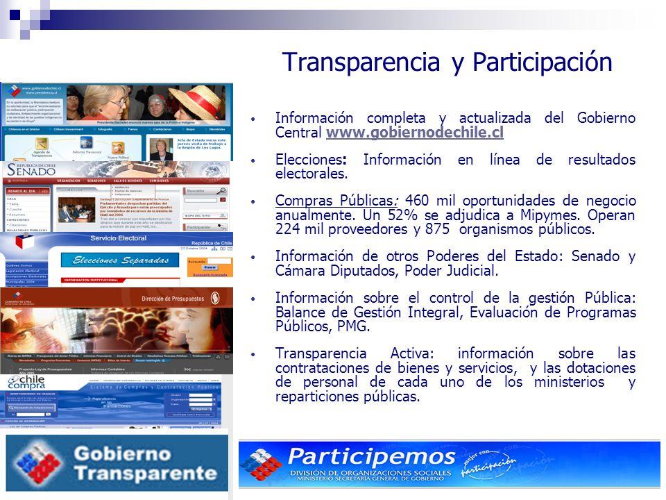 Transparencia y Participación