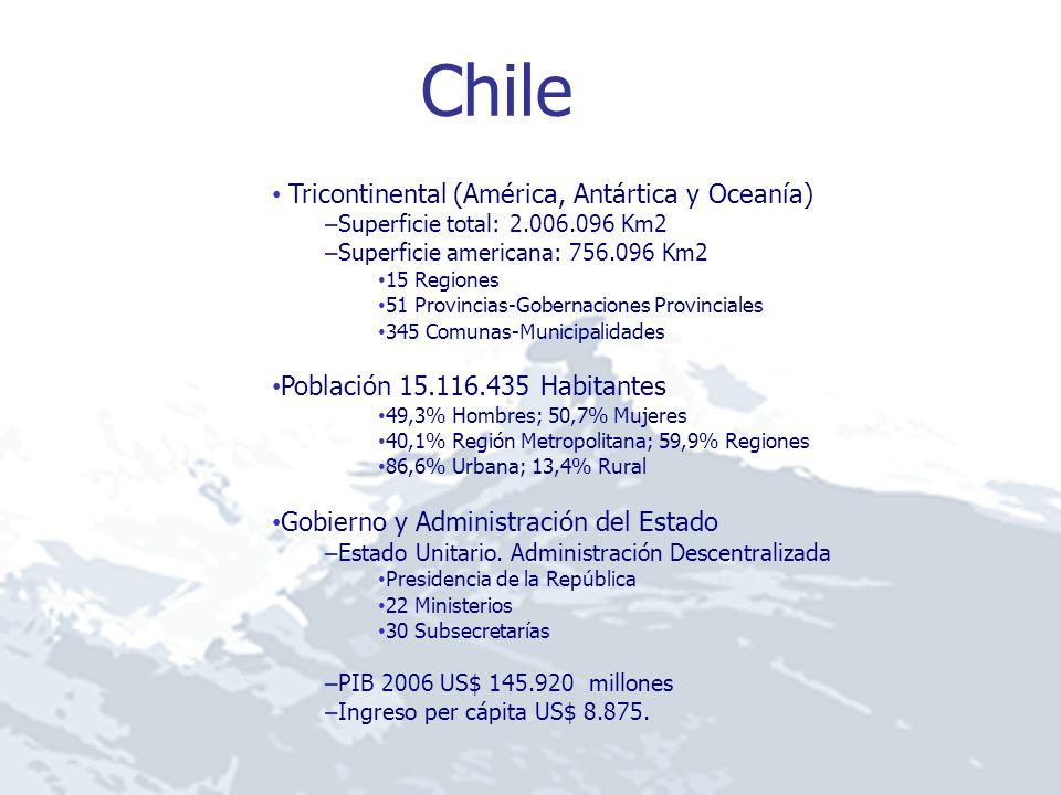 Chile Tricontinental (América, Antártica y Oceanía)