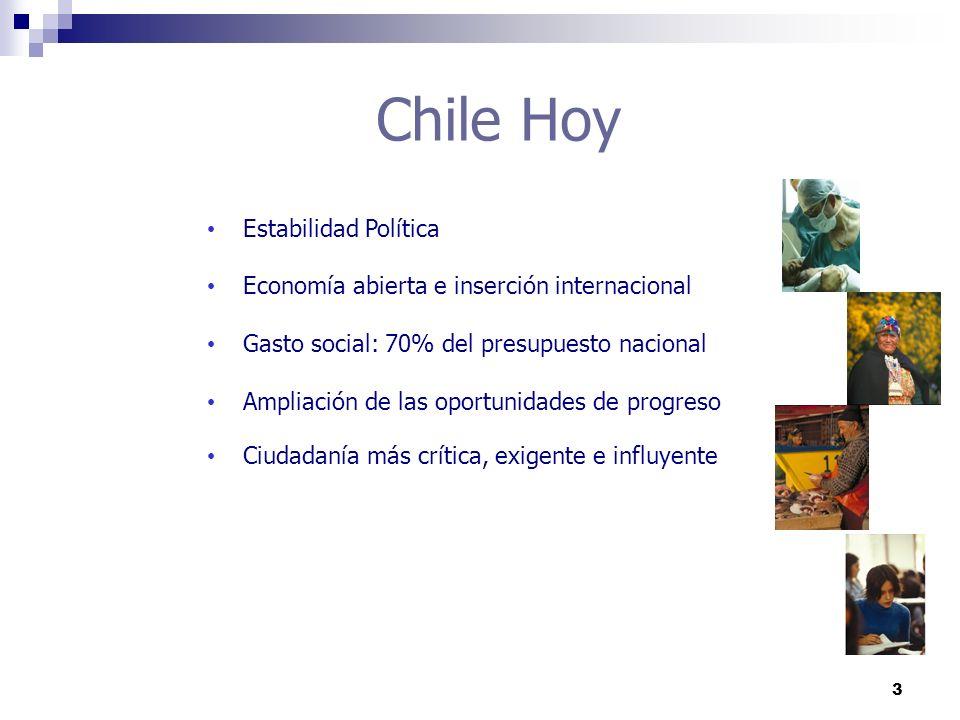 Chile Hoy Estabilidad Política