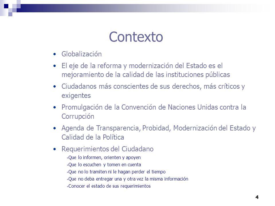 Contexto Globalización