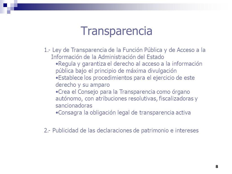 Transparencia 1.- Ley de Transparencia de la Función Pública y de Acceso a la Información de la Administración del Estado.