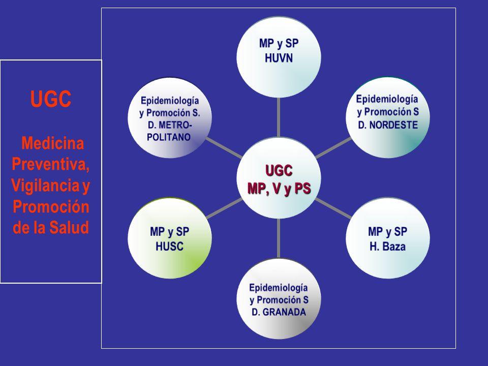 UGC Medicina Preventiva, Vigilancia y Promoción de la Salud