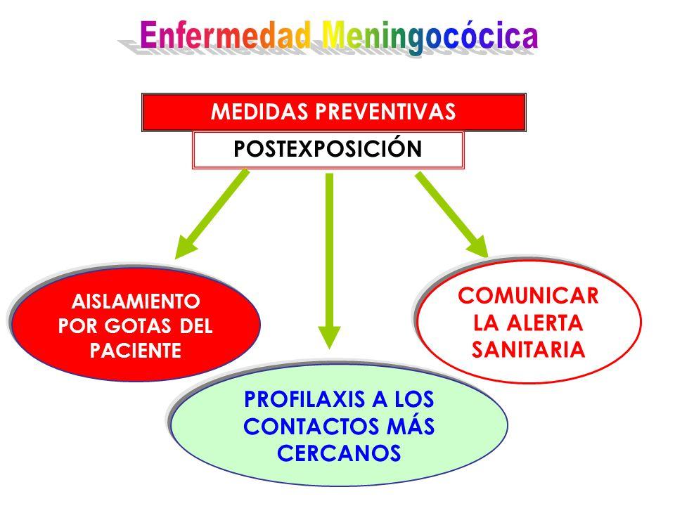 Enfermedad Meningocócica