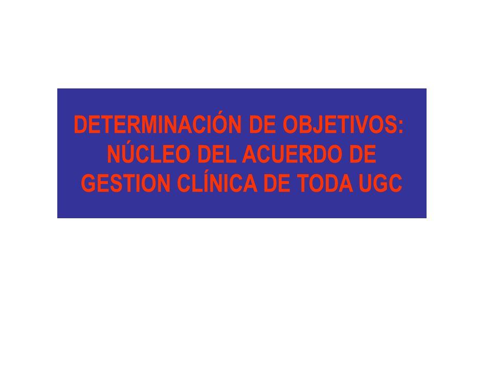 DETERMINACIÓN DE OBJETIVOS: GESTION CLÍNICA DE TODA UGC