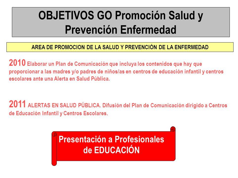 OBJETIVOS GO Promoción Salud y Prevención Enfermedad