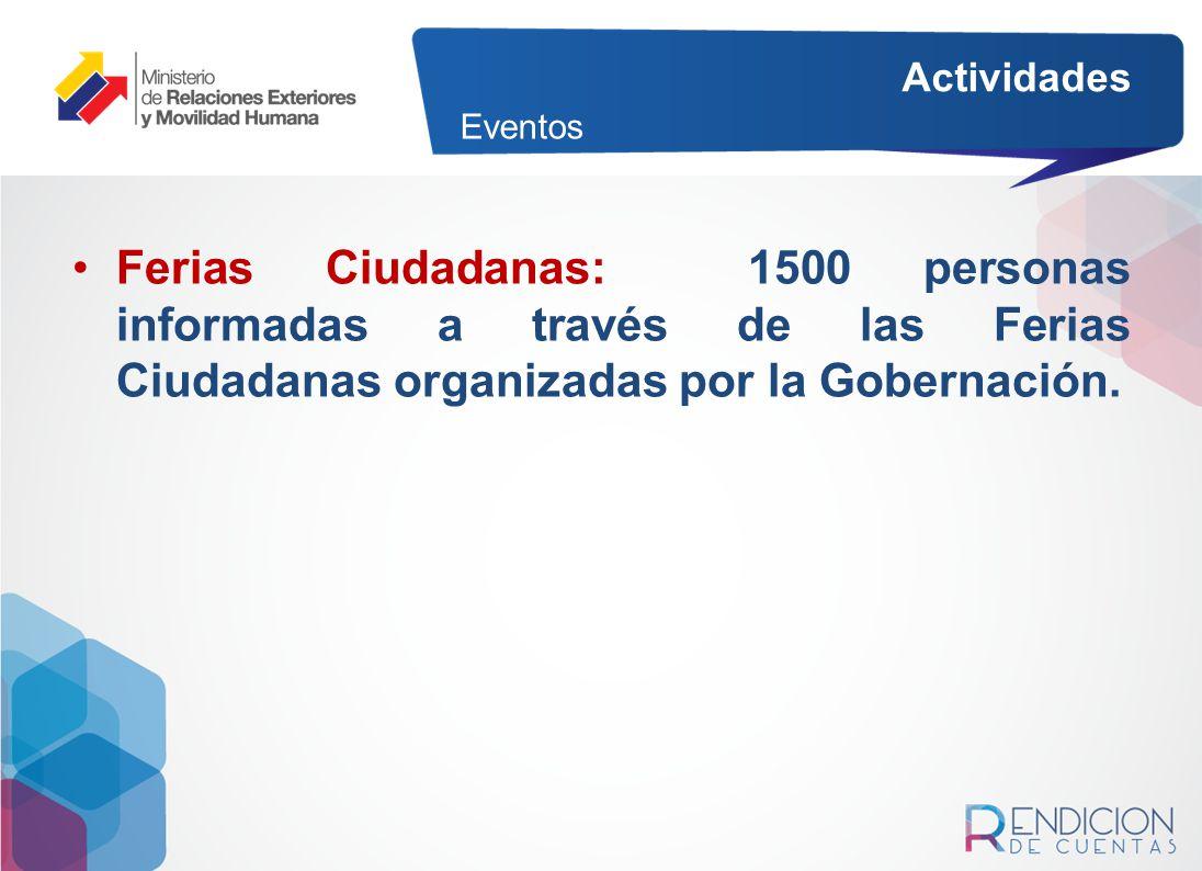 Actividades Eventos.