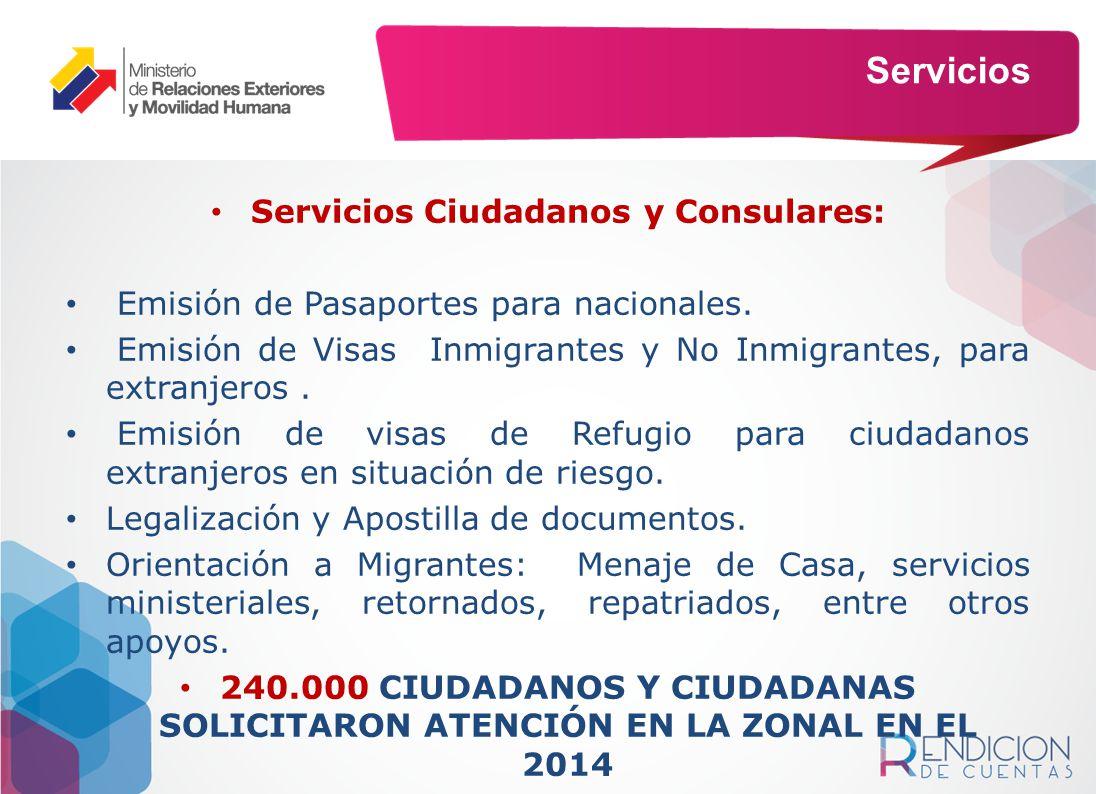 Servicios Ciudadanos y Consulares: