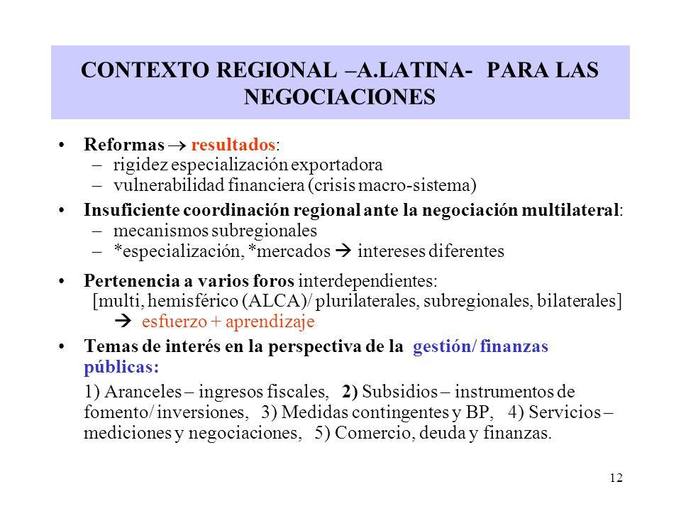 CONTEXTO REGIONAL –A.LATINA- PARA LAS NEGOCIACIONES