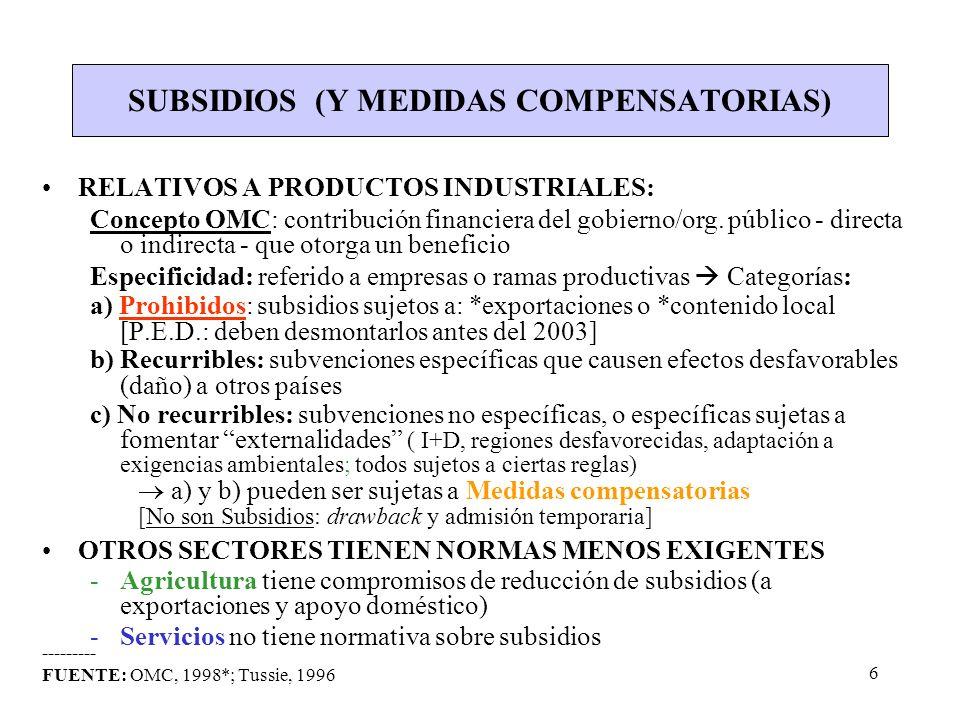 SUBSIDIOS (Y MEDIDAS COMPENSATORIAS)