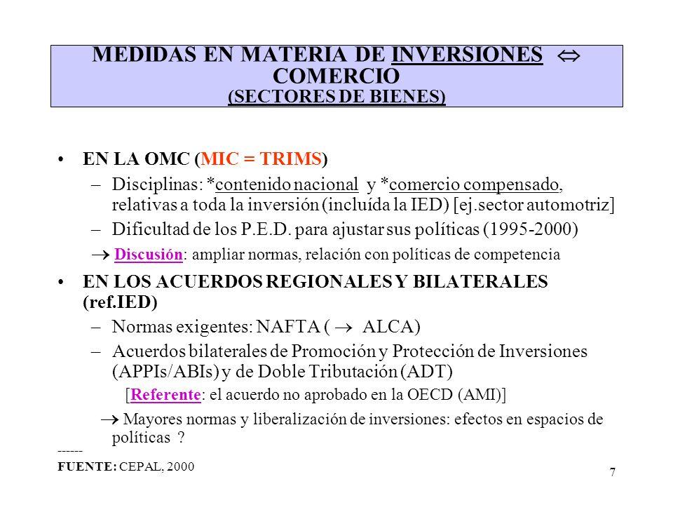 MEDIDAS EN MATERIA DE INVERSIONES  COMERCIO (SECTORES DE BIENES)