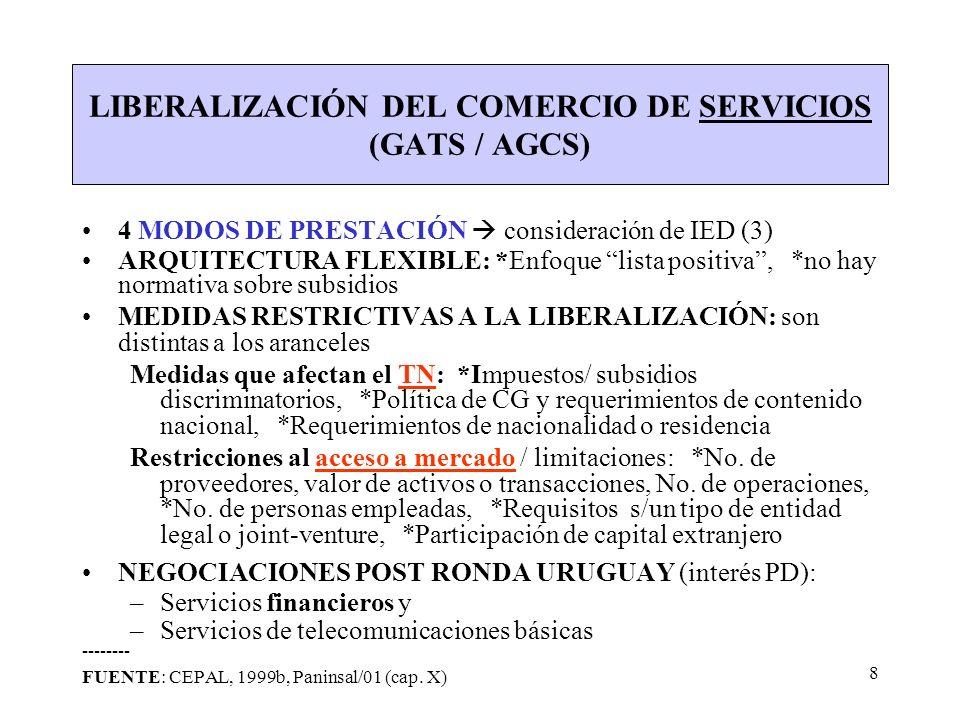 LIBERALIZACIÓN DEL COMERCIO DE SERVICIOS (GATS / AGCS)