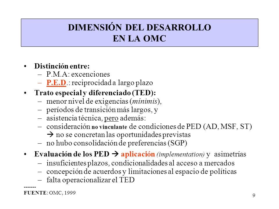 DIMENSIÓN DEL DESARROLLO EN LA OMC