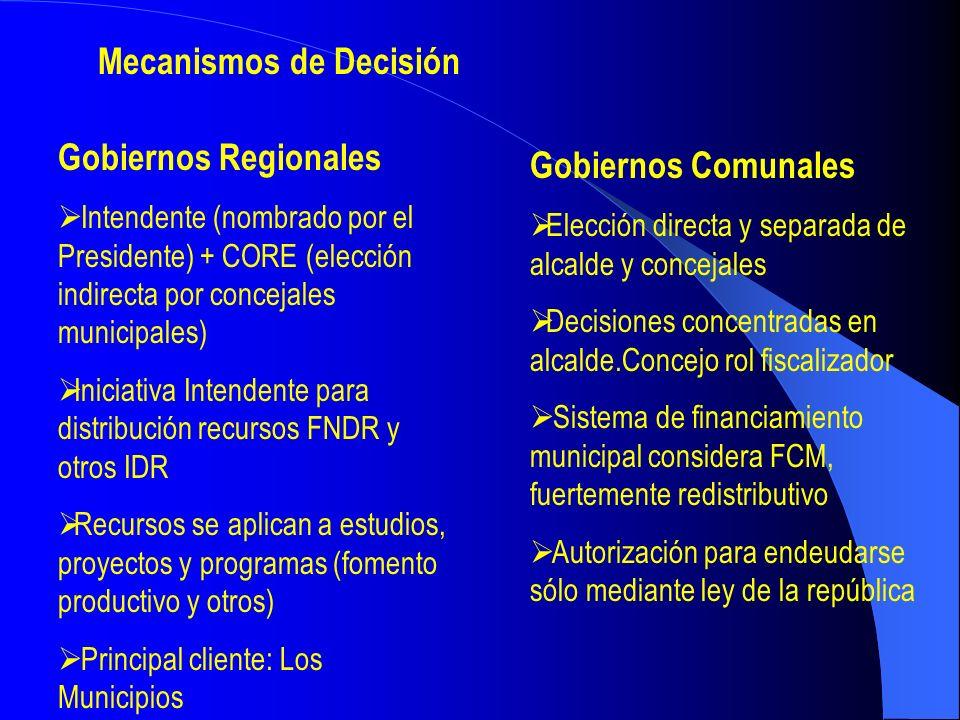 Mecanismos de Decisión