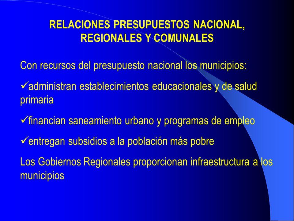 RELACIONES PRESUPUESTOS NACIONAL, REGIONALES Y COMUNALES