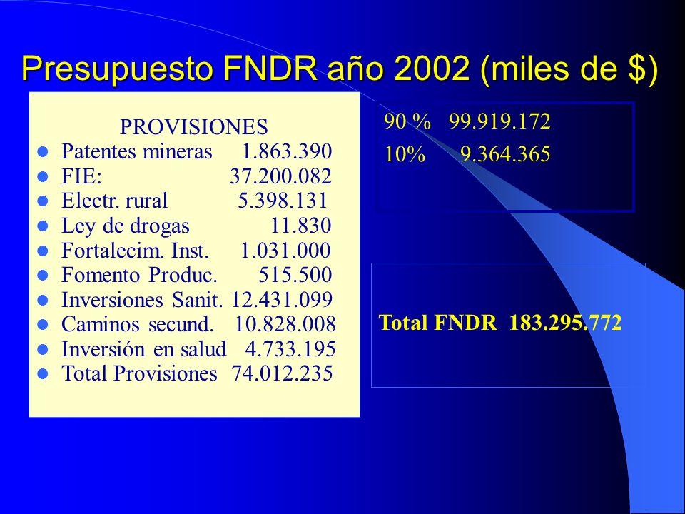 Presupuesto FNDR año 2002 (miles de $)