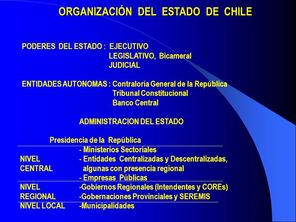ORGANIZACIÓN DEL ESTADO DE CHILE
