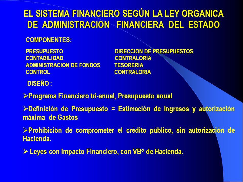EL SISTEMA FINANCIERO SEGÚN LA LEY ORGANICA DE ADMINISTRACION FINANCIERA DEL ESTADO