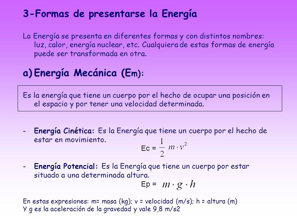 3-Formas de presentarse la Energía