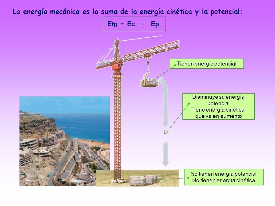 La energía mecánica es la suma de la energía cinética y la potencial: