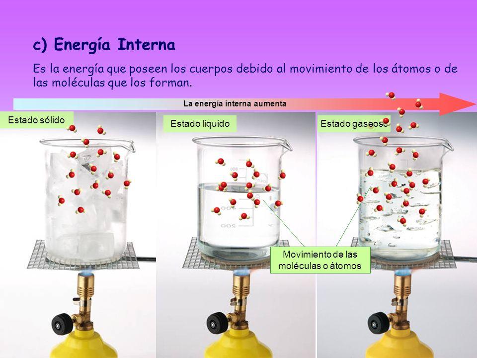 Movimiento de las moléculas o átomos