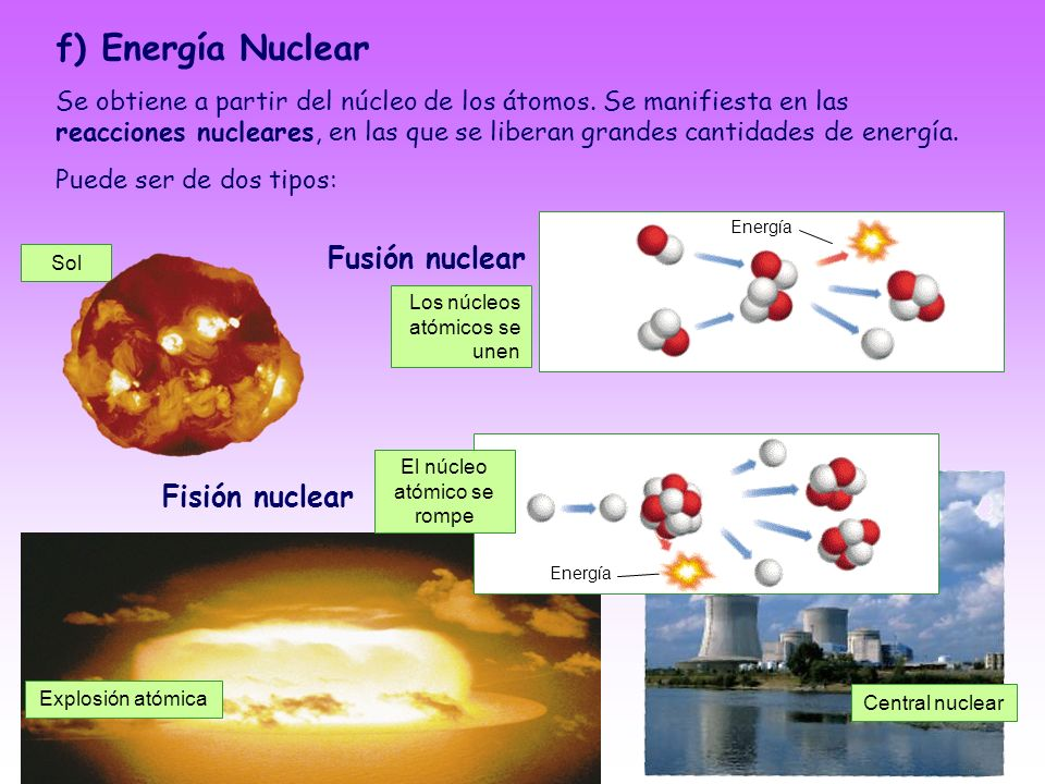 El núcleo atómico se rompe