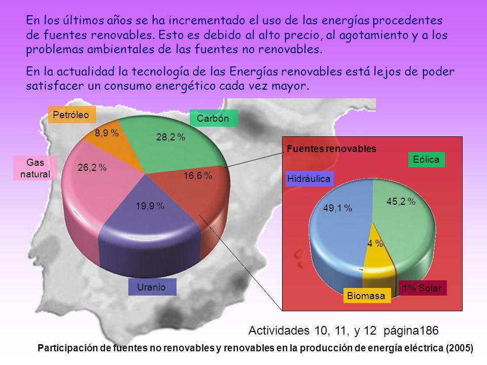 En los últimos años se ha incrementado el uso de las energías procedentes de fuentes renovables. Esto es debido al alto precio, al agotamiento y a los problemas ambientales de las fuentes no renovables.