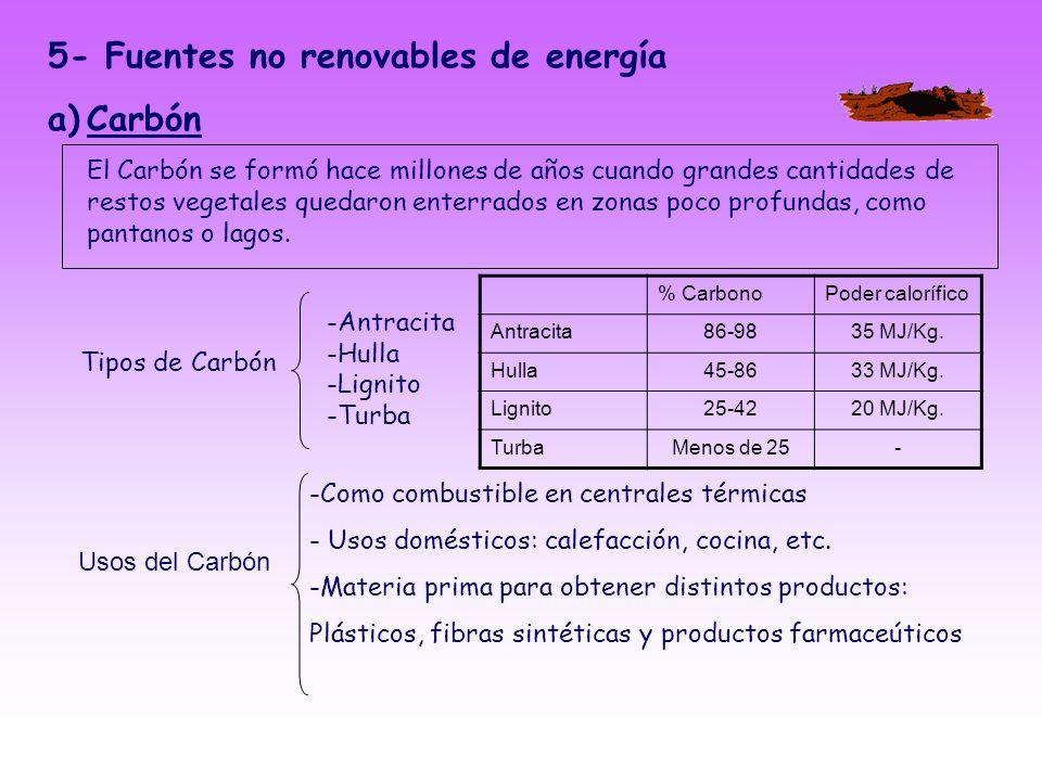 5- Fuentes no renovables de energía Carbón