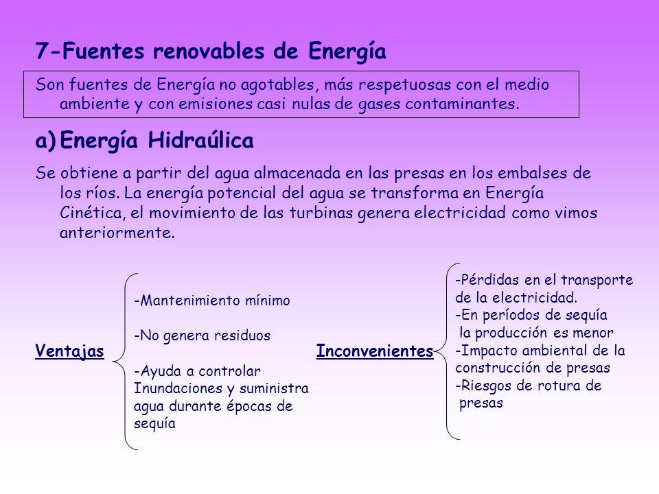 7-Fuentes renovables de Energía