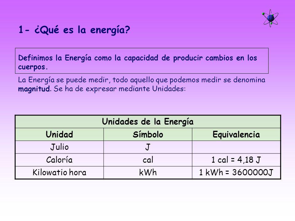 1- ¿Qué es la energía Unidades de la Energía Unidad Símbolo