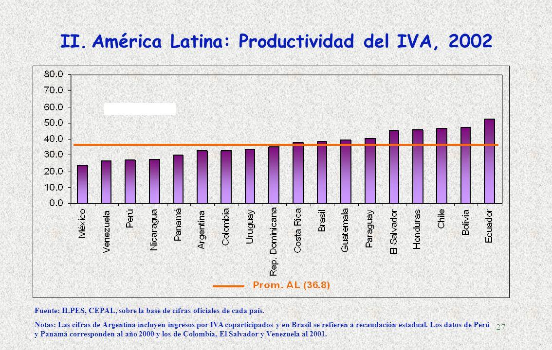 América Latina: Productividad del IVA, 2002